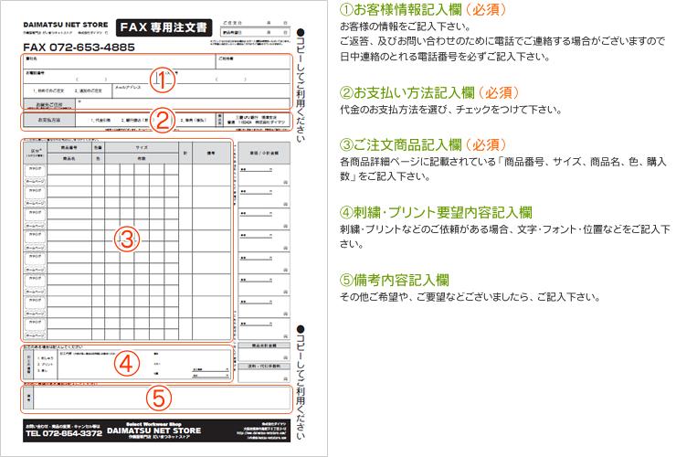 FAX注文用紙の記載方法